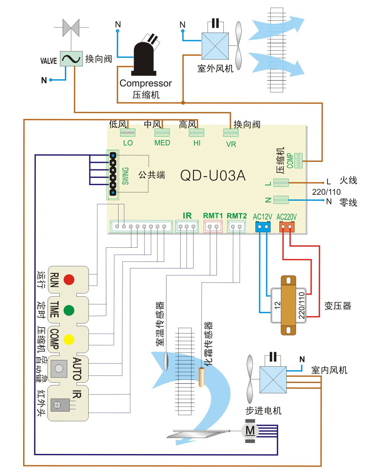 Universal Air Conditioner Pcb Qd U03c Qingdao Wisdom Circuit Board A C Control System Double Sensor Auto Restart Function Outdoor Fan Is Controlled Independently